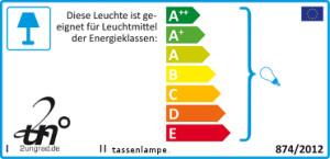 energielabel_shop_1